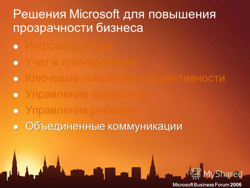 Microsoft Business Forum 2006 Решения Microsoft для повышения прозрачности бизнеса Инфраструктура Учет и планирование Ключевые показатели эффективности Управление проектами Управление рисками Объединенные коммуникации Объединенные коммуникации