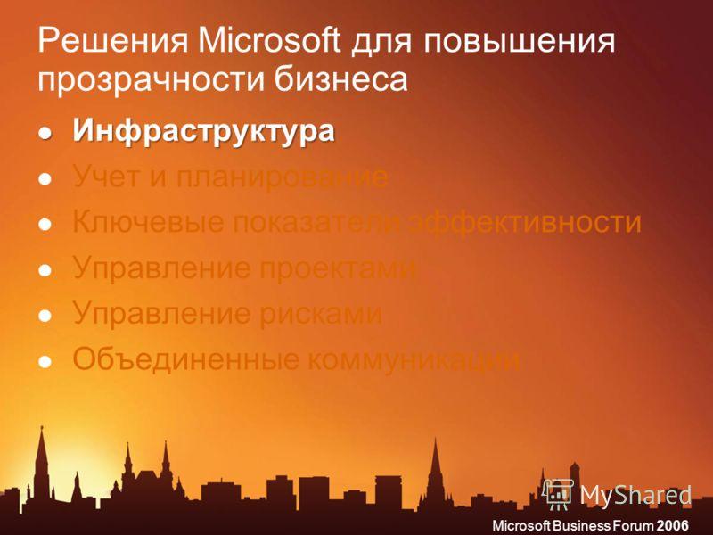 Microsoft Business Forum 2006 Решения Microsoft для повышения прозрачности бизнеса Инфраструктура Инфраструктура Учет и планирование Ключевые показатели эффективности Управление проектами Управление рисками Объединенные коммуникации