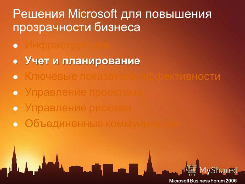 Microsoft Business Forum 2006 Решения Microsoft для повышения прозрачности бизнеса Инфраструктура Учет и планирование Учет и планирование Ключевые показатели эффективности Управление проектами Управление рисками Объединенные коммуникации