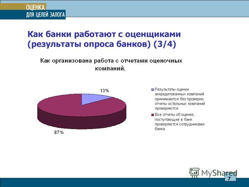 Как банки работают с оценщиками (результаты опроса банков) (3/4) 7