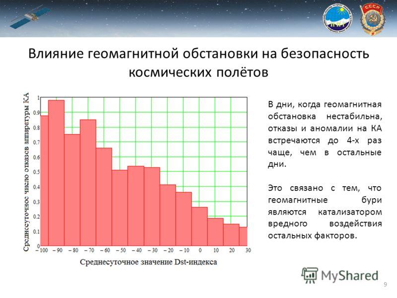 Влияние геомагнитной обстановки на безопасность космических полётов В дни, когда геомагнитная обстановка нестабильна, отказы и аномалии на КА встречаются до 4-х раз чаще, чем в остальные дни. Это связано с тем, что геомагнитные бури являются катализа