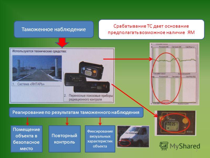 Таможенное наблюдение Реагирование по результатам таможенного наблюдения Срабатывание ТС дает основание предполагать возможное наличие ЯМ Помещение объекта в безопасное место Повторный контроль Фиксирование визуальных характеристик объекта 7