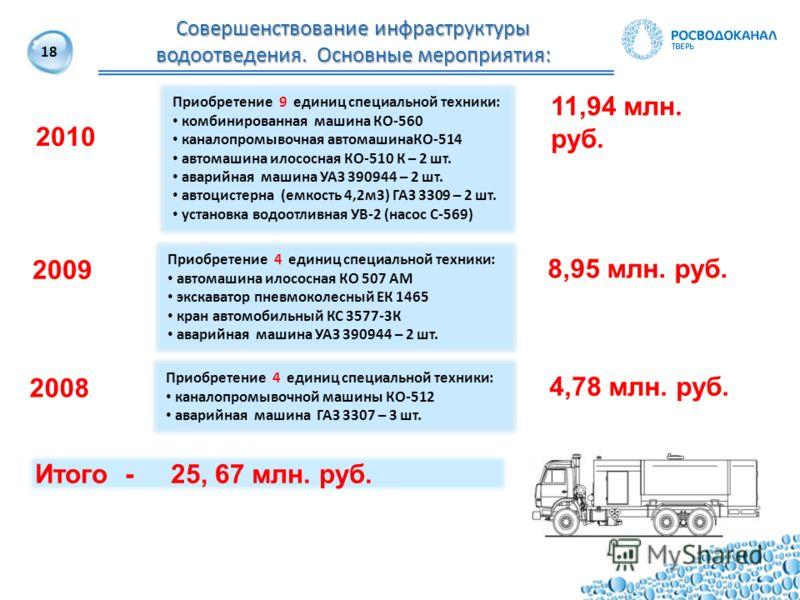 18 2010 Приобретение 9 единиц специальной техники: комбинированная машина КО-560 каналопромывочная автомашинаКО-514 автомашина илососная КО-510 К – 2 шт. аварийная машина УАЗ 390944 – 2 шт. автоцистерна (емкость 4,2м3) ГАЗ 3309 – 2 шт. установка водо