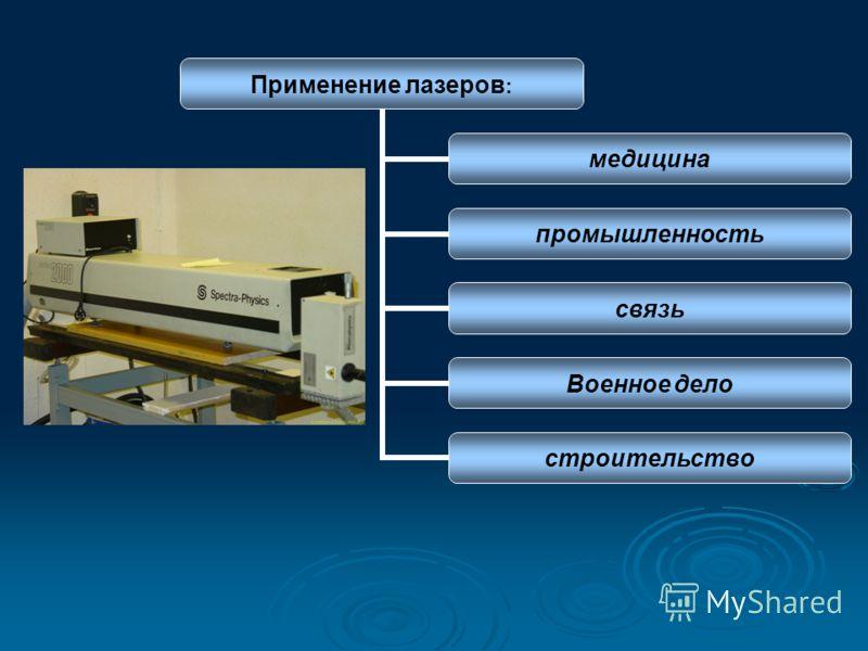 Применение лазеров: медицина промышленность связь Военное дело строительство