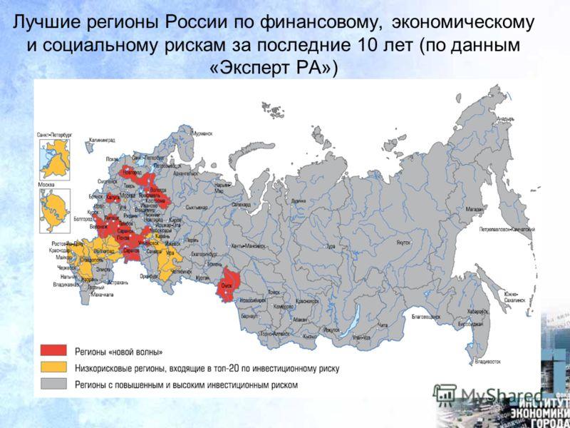 Лучшие регионы России по финансовому, экономическому и социальному рискам за последние 10 лет (по данным «Эксперт РА»)