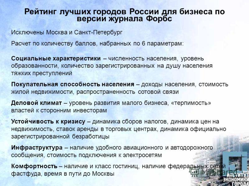 Рейтинг лучших городов России для бизнеса по версии журнала Форбс Исключены Москва и Санкт-Петербург Расчет по количеству баллов, набранных по 6 параметрам: Социальные характеристики – численность населения, уровень образованности, количество зарегис