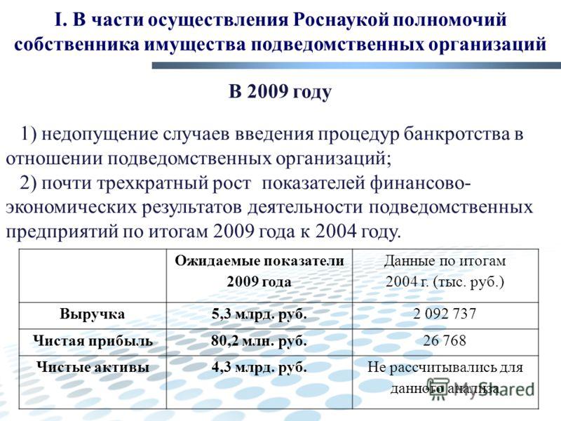 В 2009 году 1) недопущение случаев введения процедур банкротства в отношении подведомственных организаций; 2) почти трехкратный рост показателей финансово- экономических результатов деятельности подведомственных предприятий по итогам 2009 года к 2004