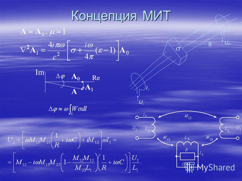 Концепция МИТ Re Im A0A0 A A1A1