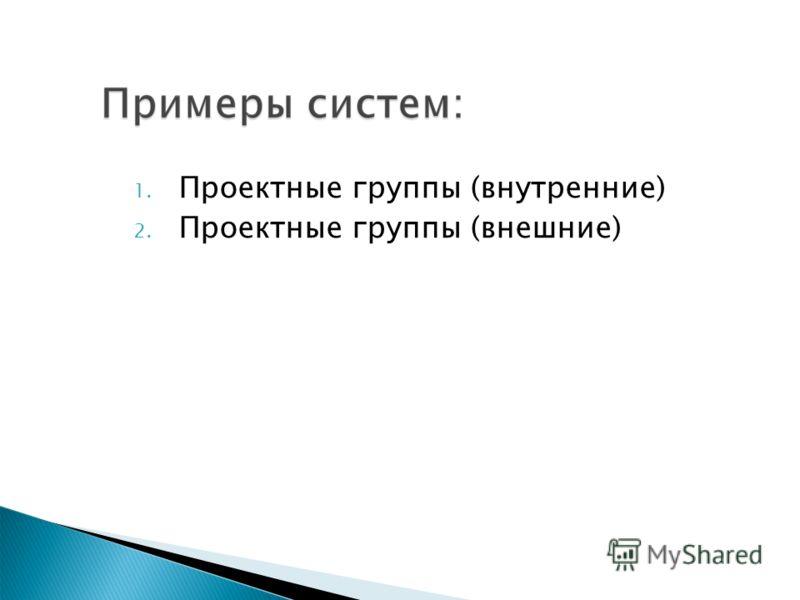 1. Проектные группы (внутренние) 2. Проектные группы (внешние)