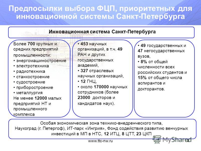 www.ttc-nw.ru3 Что такое Федеральные целевые программы ФЦП представляют собой увязанный по ресурсам, исполнителям и срокам осуществления комплекс научно-исследовательских, опытно-конструкторских, производственных, социально- экономических, организаци