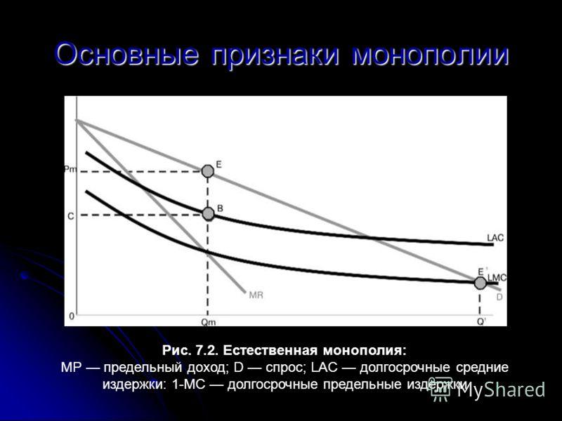 Основные признаки монополии Рис. 7.2. Естественная монополия: МР предельный доход; D спрос; LAC долгосрочные средние издержки: 1-МС долгосрочные предельные издержки