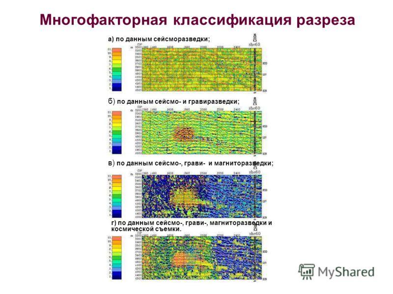 а) по данным сейсморазведки; б) по данным сейсмо- и гравиразведки; в) по данным сейсмо-, грави- и магниторазведки; г) по данным сейсмо-, грави-, магниторазведки и космической съемки. Многофакторная классификация разреза