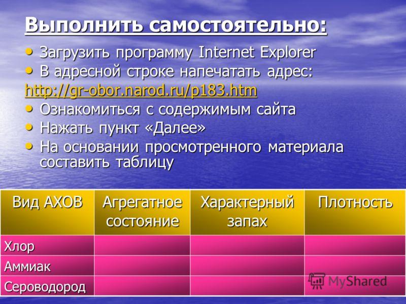 Выполнить самостоятельно: Загрузить программу Internet Explorer Загрузить программу Internet Explorer В адресной строке напечатать адрес: В адресной строке напечатать адрес: http://gr-obor.narod.ru/p183.htm Ознакомиться с содержимым сайта Ознакомитьс
