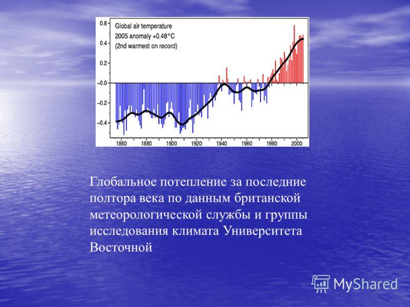 Глобальное потепление за последние полтора века по данным британской метеорологической службы и группы исследования климата Университета Восточной