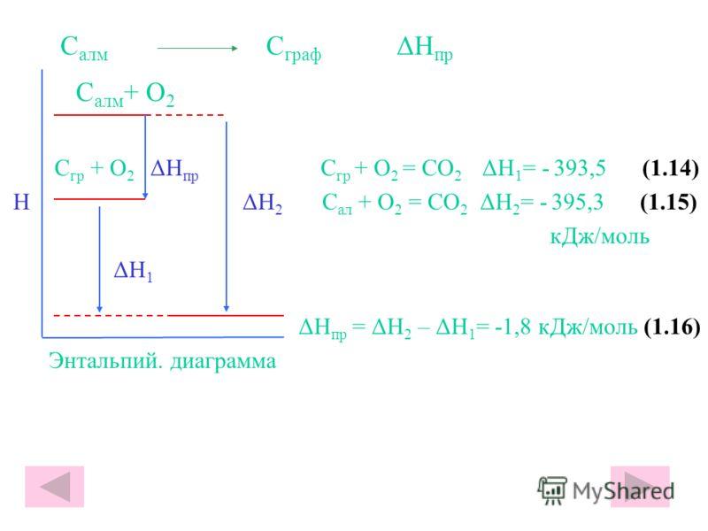 H 2 O(г) + С(тв) = СО(г) + Н 2 (г) (1.13) Н = (Н(СО)+ Н(Н 2 )) – (Н(H 2 O)+ Н(С)) >0 H 2 O(г) + С(т) = СО(г) + Н 2 (г) – 136 кДж- изменение в системе (теплоподвод) H 2 O(г) + С(т) = СО(г) + Н 2 (г) Н = 136 кДж – изменение в окружающей среде (отбор те