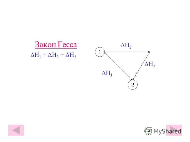 Закон Лавуазье – Лапласа ΔH пр = - ΔH обр (Cl 2 O, ClO 2, Cl 2 O 7 )