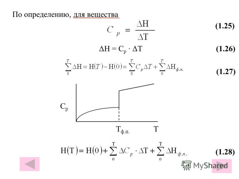 Закон Гесса ΔH 2 ΔH 1 = ΔH 2 + ΔH 3 ΔH 3 ΔH 1 2 1