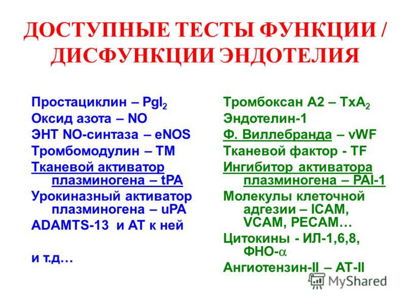 ДОСТУПНЫЕ ТЕСТЫ ФУНКЦИИ / ДИСФУНКЦИИ ЭНДОТЕЛИЯ Простациклин – PgI 2 Оксид азота – NO ЭНТ NO-синтаза – eNOS Тромбомодулин – ТМ Тканевой активатор плазминогена – tPA Урокиназный активатор плазминогена – uPA ADAMTS-13 и АТ к ней и т.д… Тромбоксан А2 – T