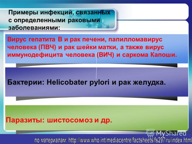 www.themegallery.com Примеры инфекций, связанных с определенными раковыми заболеваниями: Вирус гепатита В и рак печени, папилломавирус человека (ПВЧ) и рак шейки матки, а также вирус иммунодефицита человека (ВИЧ) и саркома Капоши. Бактерии: Helicobat