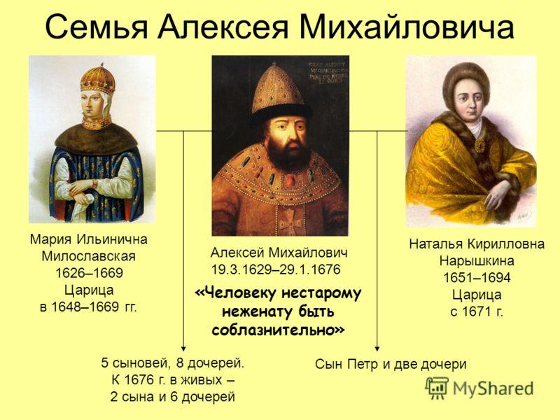 слову сказать, кто из деятелей эпохи царя алексея ногтей