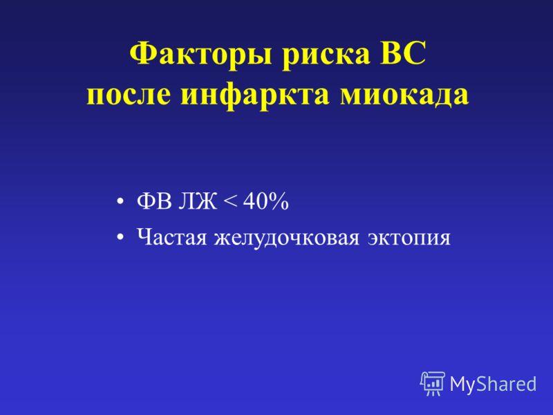 Факторы риска ВС после инфаркта миокада ФВ ЛЖ < 40% Частая желудочковая эктопия