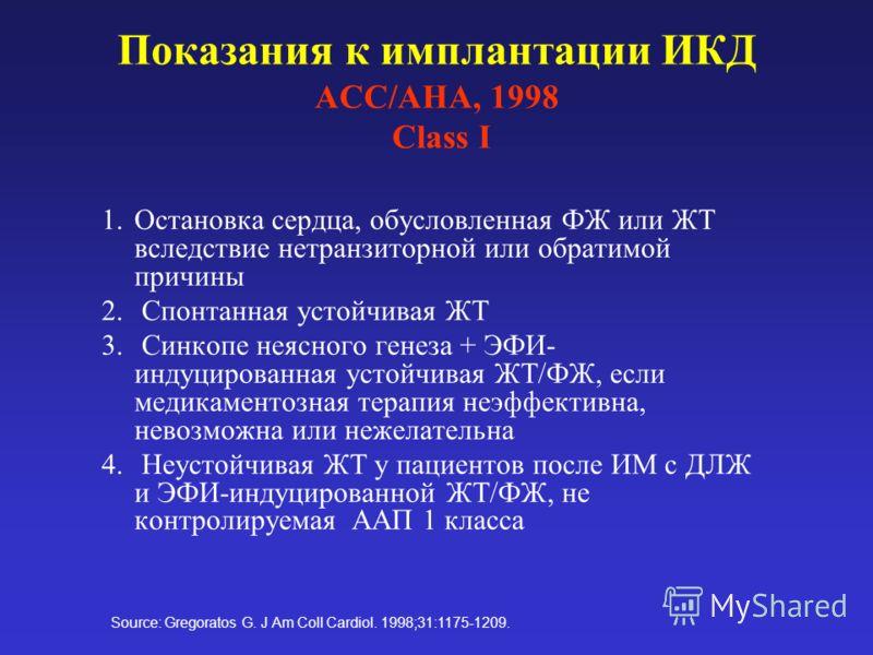 Source: Gregoratos G. J Am Coll Cardiol. 1998;31:1175-1209. Показания к имплантации ИКД ACC/AHA, 1998 Class I 1.Остановка сердца, обусловленная ФЖ или ЖТ вследствие нетранзиторной или обратимой причины 2. Спонтанная устойчивая ЖТ 3. Синкопе неясного