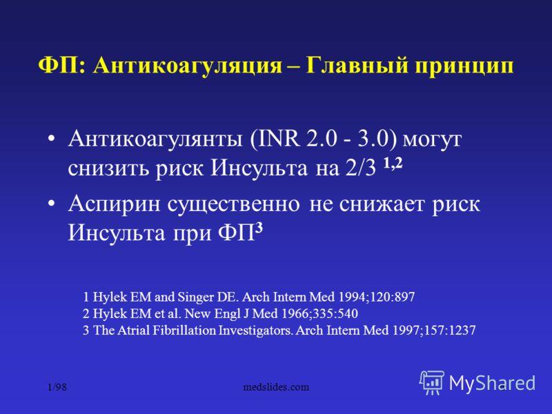 1/98medslides.com6 Антикоагулянты (INR 2.0 - 3.0) могут снизить риск Инсульта на 2/3 1,2 Аспирин существенно не снижает риск Инсульта при ФП 3 1 Hylek EM and Singer DE. Arch Intern Med 1994;120:897 2 Hylek EM et al. New Engl J Med 1966;335:540 3 The