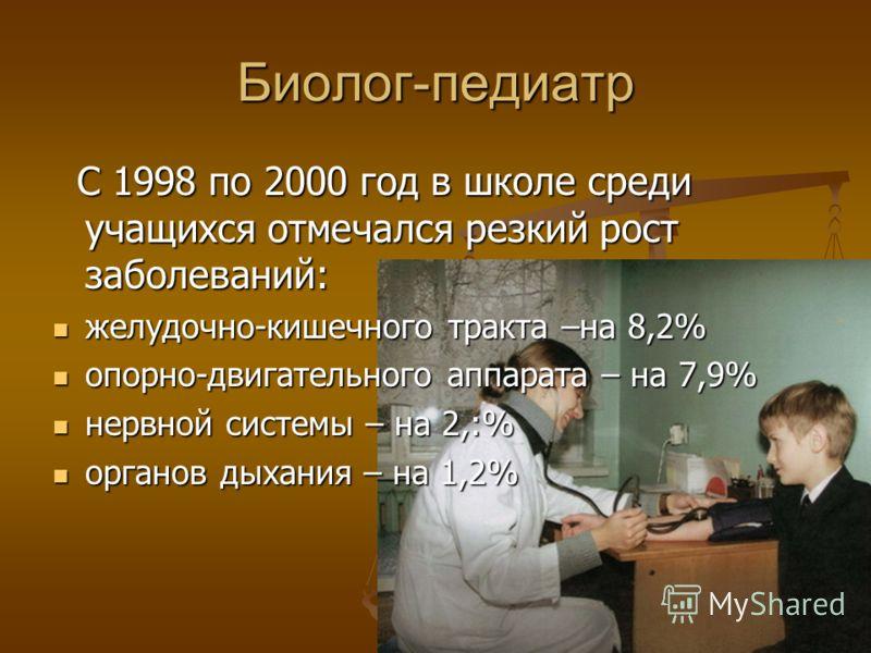 Биолог-педиатр С 1998 по 2000 год в школе среди учащихся отмечался резкий рост заболеваний: С 1998 по 2000 год в школе среди учащихся отмечался резкий рост заболеваний: желудочно-кишечного тракта –на 8,2% желудочно-кишечного тракта –на 8,2% опорно-дв