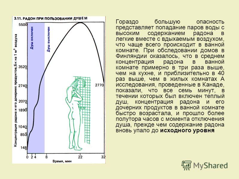 Гораздо большую опасность представляет попадание паров воды с высоким содержанием радона в легкие вместе с вдыхаемым воздухом, что чаще всего происходит в ванной комнате. При обследовании домов в Финляндии оказалось, что в среднем концентрация радона
