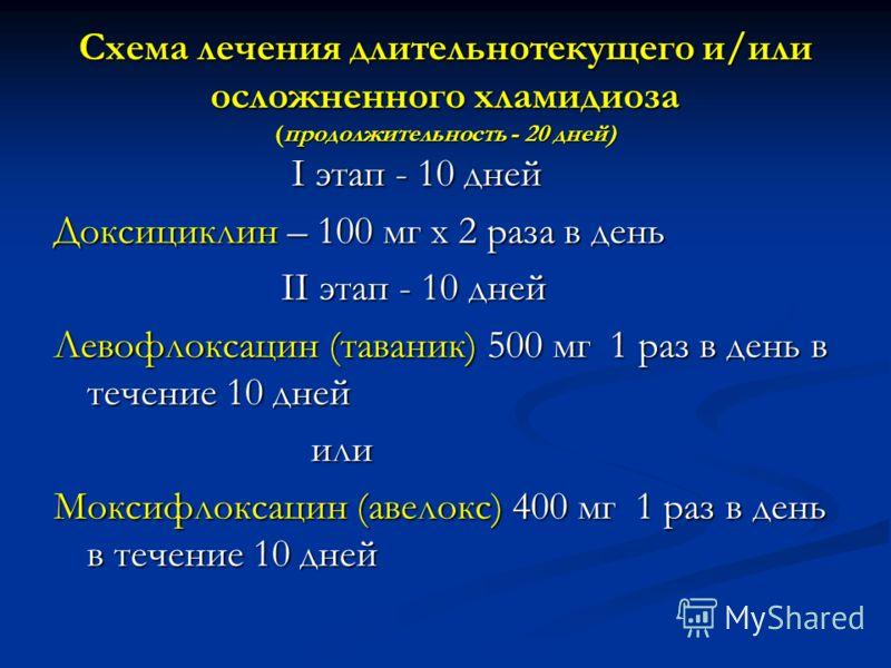 Схема лечения длительнотекущего и/или осложненного хламидиоза (продолжительность - 20 дней) I этап - 10 дней I этап - 10 дней Доксициклин – 100 мг х 2 раза в день II этап - 10 дней II этап - 10 дней Левофлоксацин (таваник) 500 мг 1 раз в день в течен