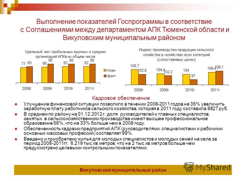 Кадровое обеспечение Улучшение финансовой ситуации позволило в течении 2008-2011 годов на 35% увеличить заработную плату работников сельского хозяйства, которая в 2011 году составила 8827 руб. В среднем по району на 01.12.2012 г. доля руководителей и