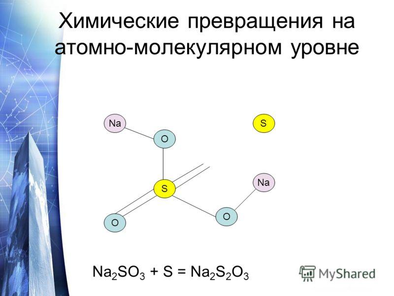 Химические превращения на атомно-молекулярном уровне S O O O Na Na 2 SO 3 + S = Na 2 S 2 O 3 S