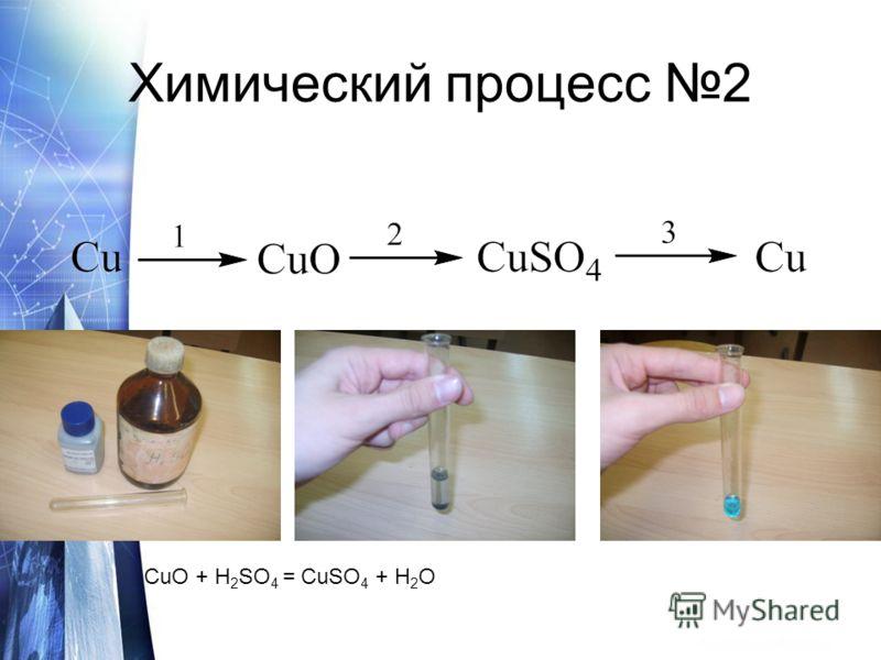 Химический процесс 2 CuO + H 2 SO 4 = CuSO 4 + H 2 O