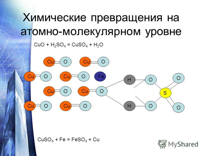 Химические превращения на атомно-молекулярном уровне Cu O O OO OO O O O O O O S H H Fe CuO + H 2 SO 4 = CuSO 4 + H 2 O CuSO 4 + Fe = FeSO 4 + Cu