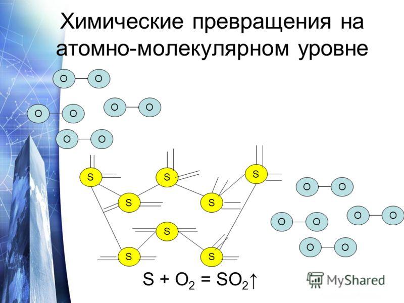 Химические превращения на атомно-молекулярном уровне S S S S S S S S OO OO OO OO S + O 2 = SO 2 OO OO OO OO