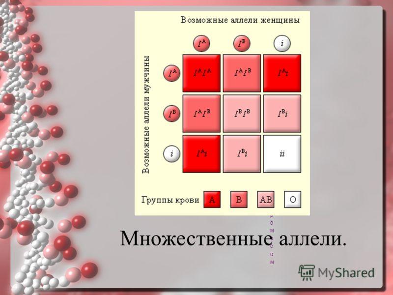 Сцепление на языке хромосомСцепление на языке хромосом Множественные аллели.