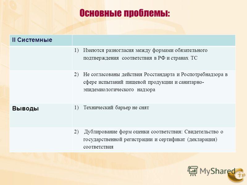 Основные проблемы: II Системные 1)Имеются разногласия между формами обязательного подтверждения соответствия в РФ и странах ТС 2)Не согласованы действия Росстандарта и Роспотребнадзора в сфере испытаний пищевой продукции и санитарно- эпидемиологическ