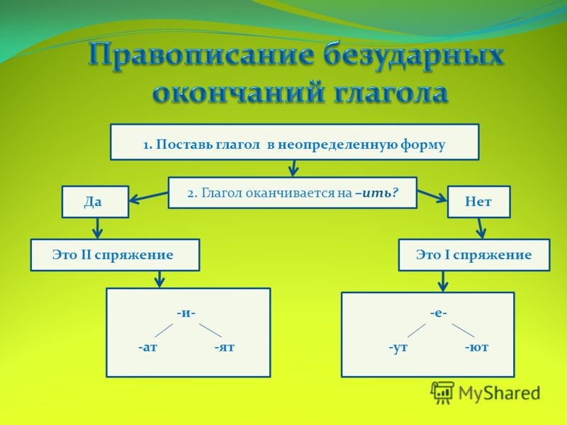 Неопределенная форма глагола (инфинитив) - правила и примеры 41