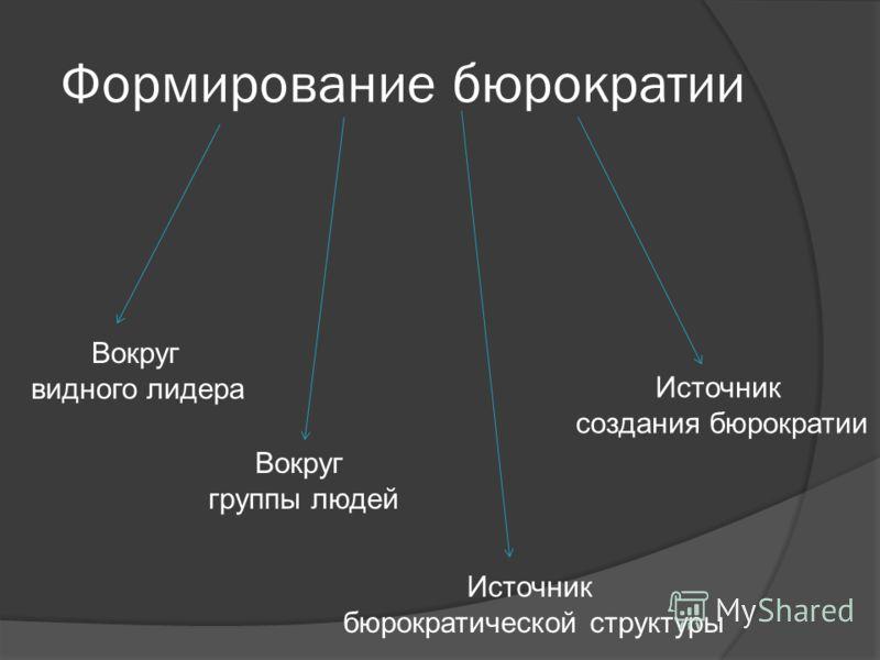 Формирование бюрократии Вокруг видного лидера Вокруг группы людей Источник бюрократической структуры Источник создания бюрократии
