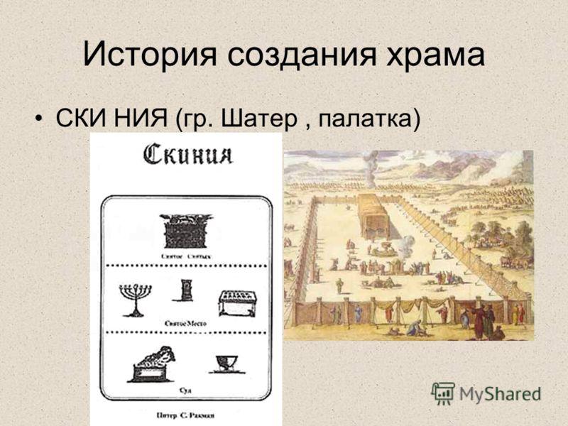 История создания храма СКИ НИЯ (гр. Шатер, палатка)