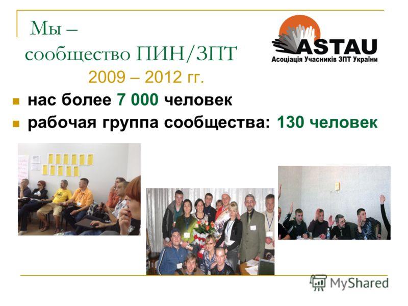 Мы – сообщество ПИН/ЗПТ 2009 – 2012 гг. нас более 7 000 человек рабочая группа сообщества: 130 человек