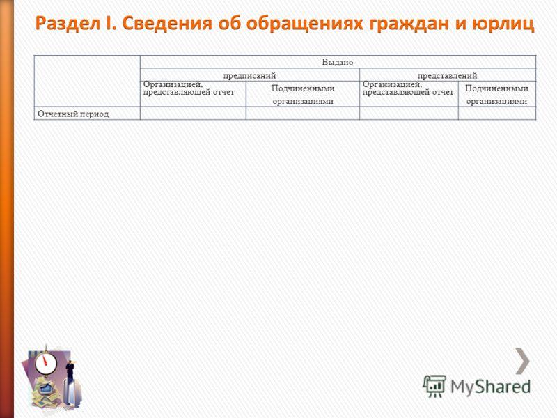 Выдано предписанийпредставлений Организацией, представляющей отчет Подчиненными организациями Организацией, представляющей отчет Подчиненными организациями Отчетный период