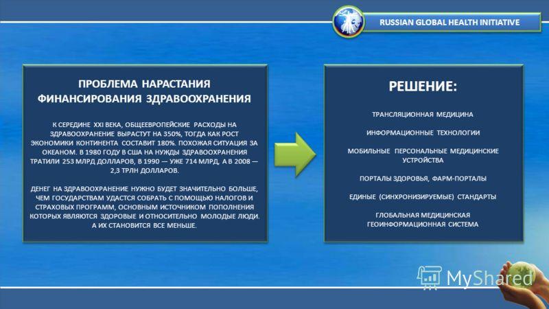 RUSSIAN GLOBAL HEALTH INITIATIVE РЕШЕНИЕ: ТРАНСЛЯЦИОННАЯ МЕДИЦИНА ИНФОРМАЦИОННЫЕ ТЕХНОЛОГИИ МОБИЛЬНЫЕ ПЕРСОНАЛЬНЫЕ МЕДИЦИНСКИЕ УСТРОЙСТВА ПОРТАЛЫ ЗДОРОВЬЯ, ФАРМ-ПОРТАЛЫ ЕДИНЫЕ (СИНХРОНИЗИРУЕМЫЕ) СТАНДАРТЫ ГЛОБАЛЬНАЯ МЕДИЦИНСКАЯ ГЕОИНФОРМАЦИОННАЯ СИСТ
