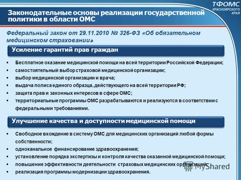 Законодательные основы реализации государственной политики в области ОМС Бесплатное оказание медицинской помощи на всей территории Российской Федерации; самостоятельный выбор страховой медицинской организации; выбор медицинской организации и врача; в