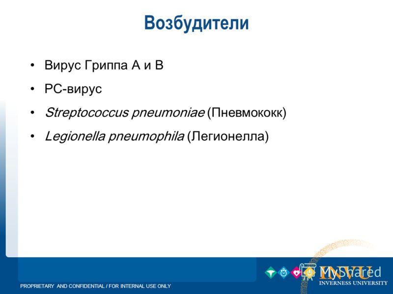 PROPRIETARY AND CONFIDENTIAL / FOR INTERNAL USE ONLY Возбудители Вирус Гриппа А и В РС-вирус Streptococcus pneumoniae ( Пневмо кокк) Legionella pneumophila (Легионелла)