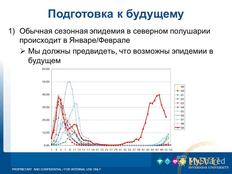 PROPRIETARY AND CONFIDENTIAL / FOR INTERNAL USE ONLY Подготовка к будущему 1)Обычная сезонная эпидемия в северном полушарии происходит в Январе/Феврале Мы должны предвидеть, что возможны эпидемии в будущем