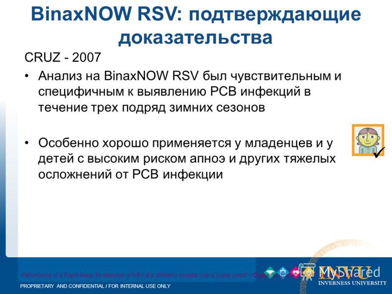 PROPRIETARY AND CONFIDENTIAL / FOR INTERNAL USE ONLY BinaxNOW RSV: подтверждающие доказательства CRUZ - 2007 Анализ на BinaxNOW RSV был чувствительным и специфичным к выявлению РСВ инфекций в течение трех подряд зимних сезонов Особенно хорошо применя