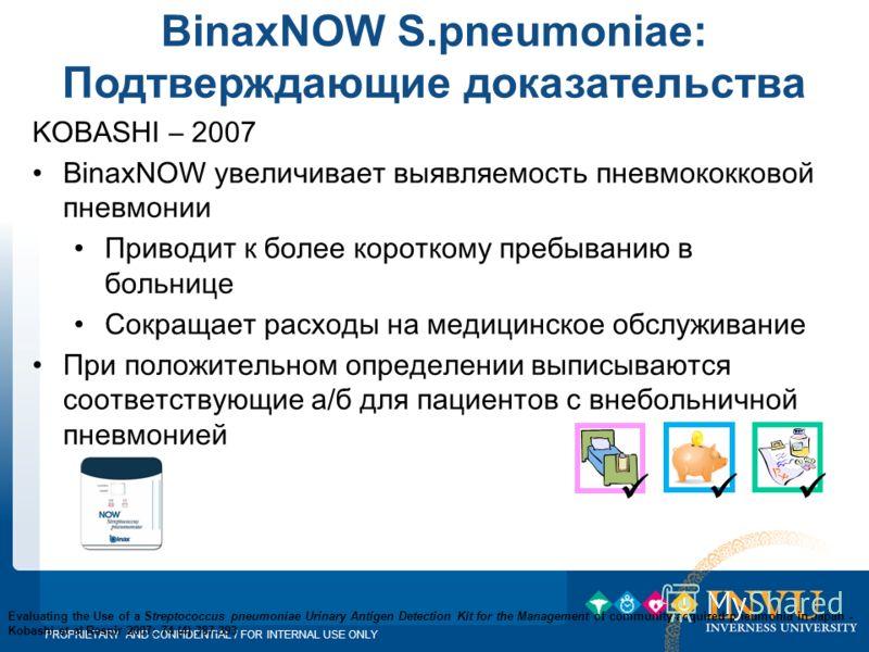 PROPRIETARY AND CONFIDENTIAL / FOR INTERNAL USE ONLY BinaxNOW S.pneumoniae: Подтверждающие доказательства KOBASHI – 2007 BinaxNOW увеличивает выявляемость пневмококковой пневмонии Приводит к более короткому пребыванию в больнице Сокращает расходы на