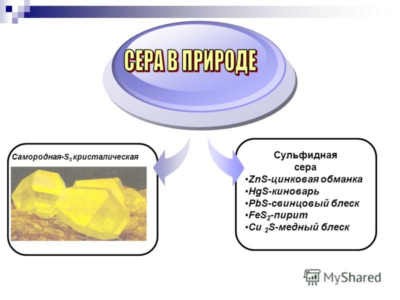 Самородная-S 8 кристалическая Сульфидная сера ZnS-цинковая обманка HgS-киноварь PbS-свинцовый блеск FeS 2 -пирит Cu 2 S-медный блеск