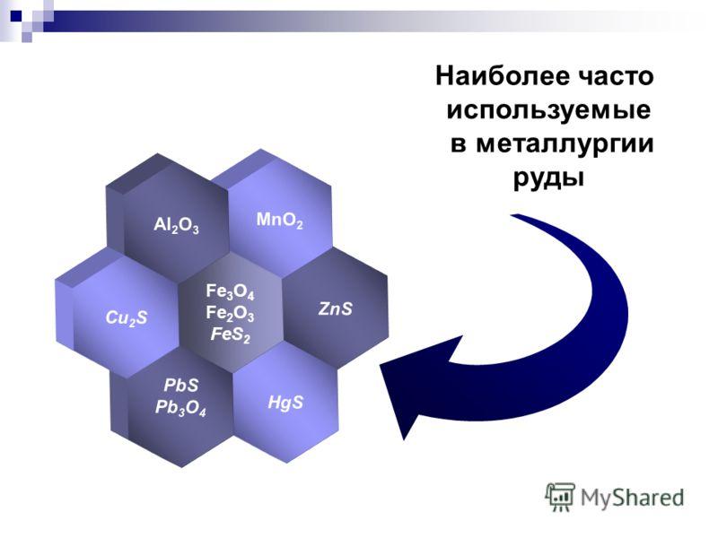 ZnS MnO 2 HgS Fe 3 O 4 Fe 2 O 3 FeS 2 Al 2 O 3 PbS Pb 3 O 4 Cu 2 S Наиболее часто используемые в металлургии руды